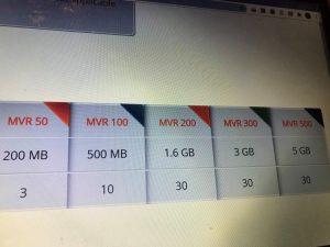 Maldives tourist sim card, Maldives sim card tourist, Maldives sim card tourist, sim card in Maldives, Maldives sim card, best sim card Maldives, prepaid sim card in Maldives, Maldivian sim card, Ooreedoo sim card Maldives, Dhiraagu in Maldives