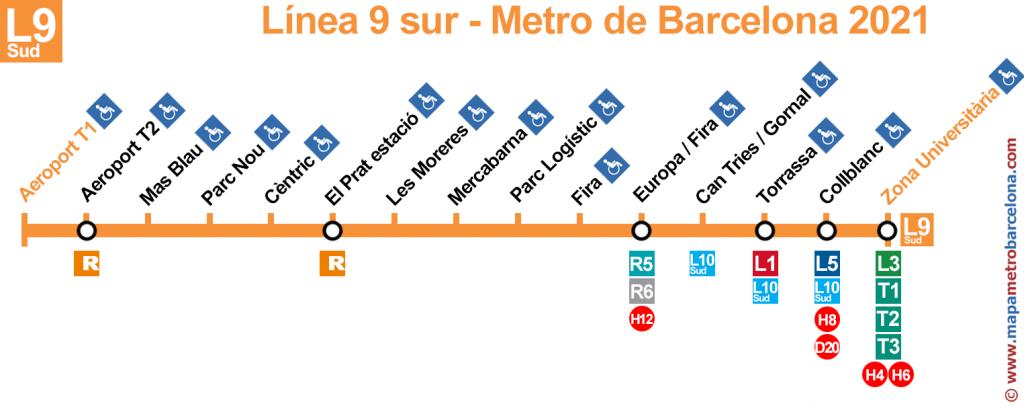 Metro Line 9 Airport, barcelona airport to city, barcelona airport transfers, barcelona airport bus, barcelona airport shuttle, barcelona airport to city center, barcelona airport train, How To Get From Barcelona Airport To City Center