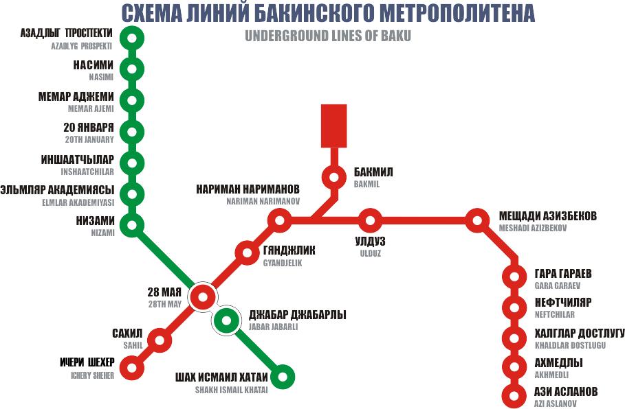Baku Metro Map, baku airport to city center, baku airport to city, How To Get From Baku Airport To City Center
